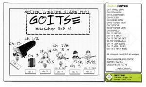 Goitse Stage Plan 2017